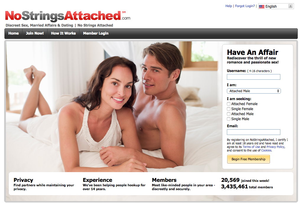 married dating reviews